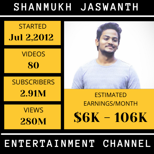 Shanmukh Jaswanth -top youtubers income in hyderabad