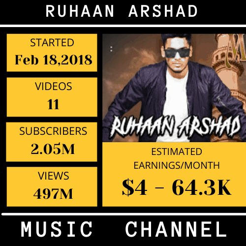 Ruhaan Arshad Official-top youtuber income in hyderabad