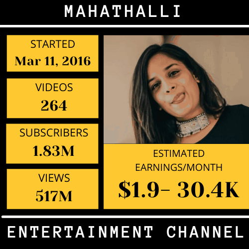 Mahathalli-top youtubers income in hyderabad