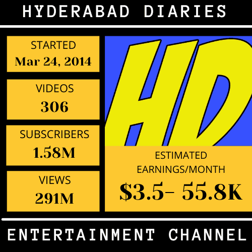 Hyderabad Diaries -top youtubers income in hyderabad