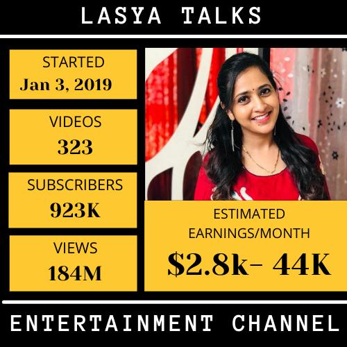 Lasya Talks -top youtubers income in hyderabad