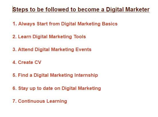 Steps-to-be-followed-to-become-a-digital-marketer-digitalbrolly